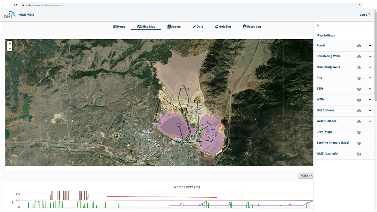 Explore geo-spatial and time series data on your mine map